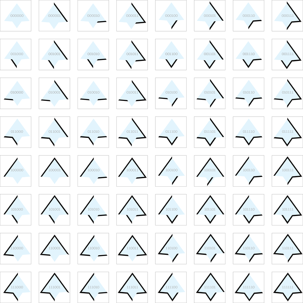 64 Variations of a six-sided element, organized by Base 2 Counting