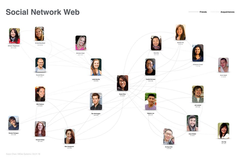 Social Networks_ Part 1_Website.001.jpeg