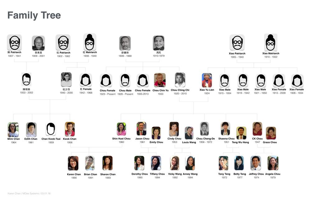 Family Network_Part 1_Website.001.jpeg