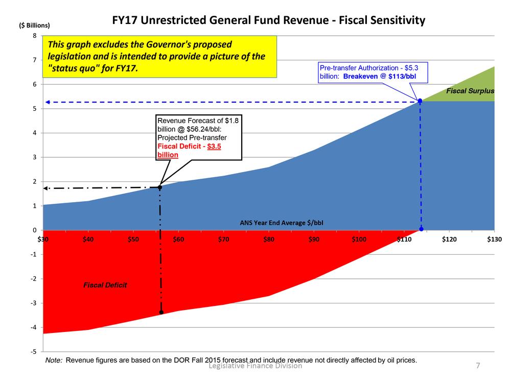 Fiscal sensitivy chart.jpg