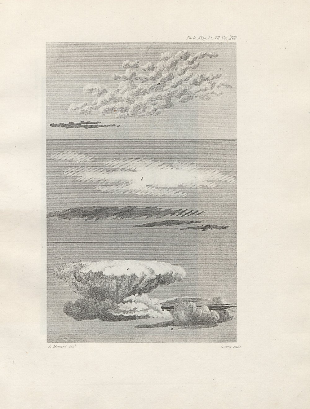 On the modifications of clouds : London 1803. Mit e. Einl. u. 3 Taf. Wolkenbilder in Facs. Author: Howard, Luke. Reprint  Nendeln/Liechtenstein : Kraus, 1969