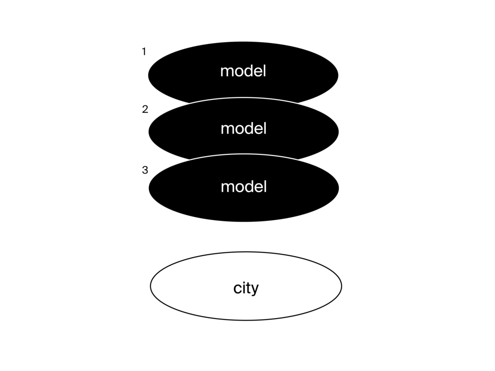 City as a Model, 2018. 2018. Image by Anastasia Kubrak