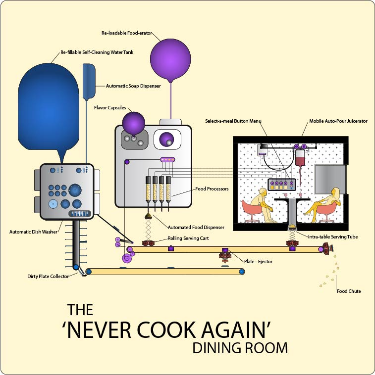 The 'Never Cook Again' Dining Room, 2018. Drawing by Lane Rick