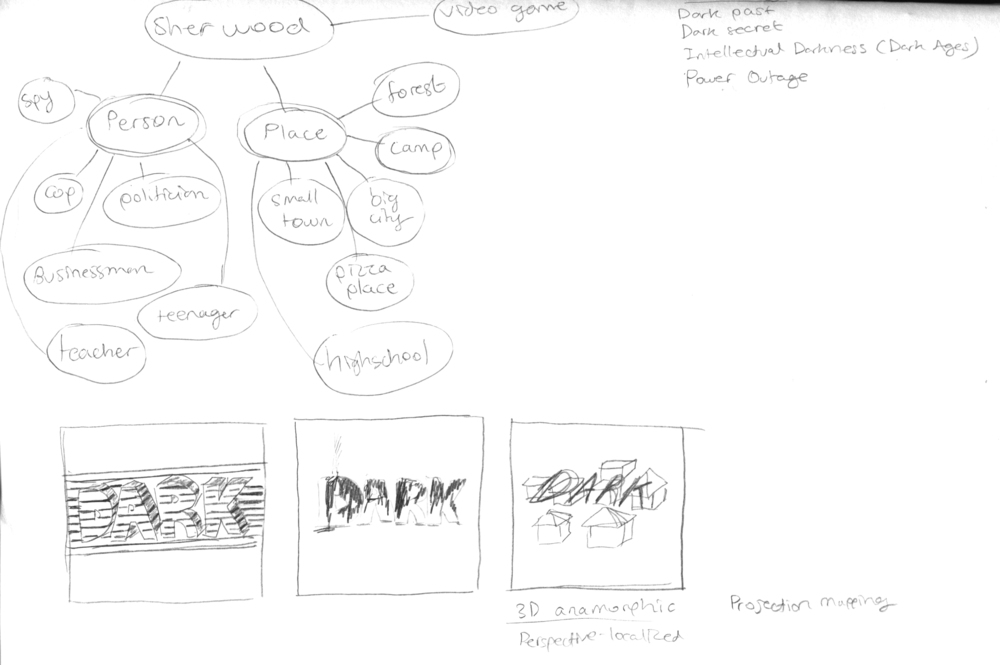 Story and visual concepting
