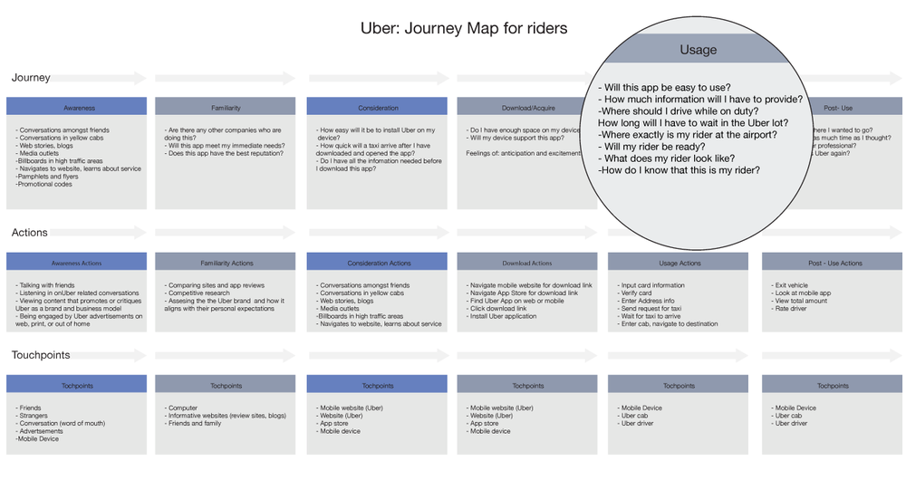 uber-journey---drivers.png