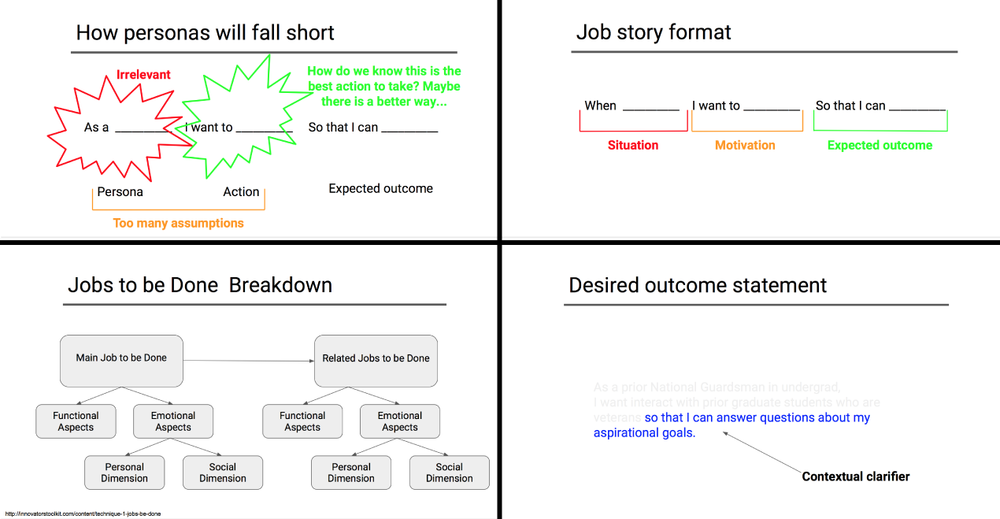 Crash slides on how to structure future DVS insights via job stories
