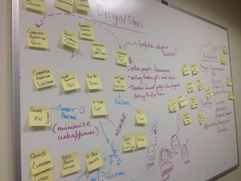 Initial Design brainstorming after affinity mapping themes were found