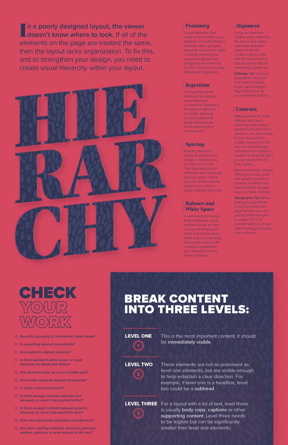 CheatSheet_Hierarchy_web.jpg