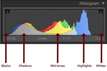 histogram.jpg