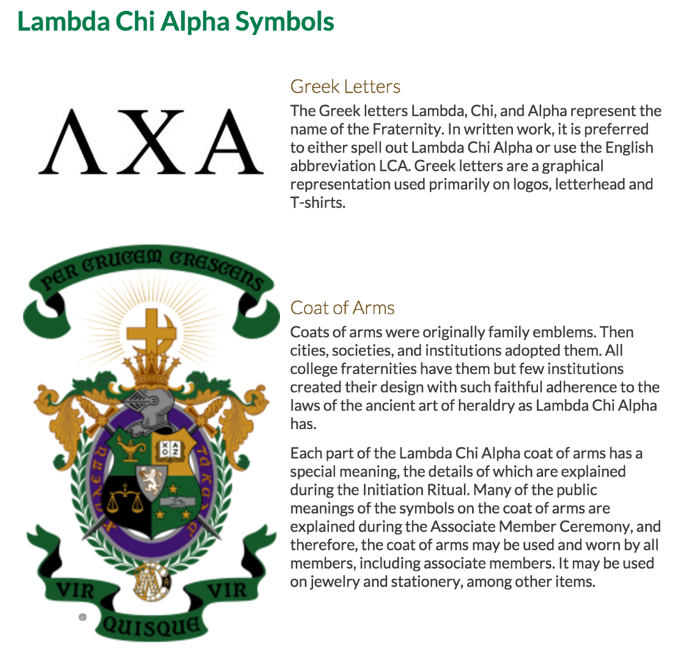 Our Creed And Symbolism Lambda Chi Alpha