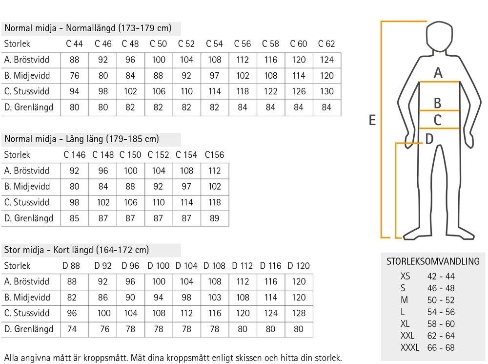 5d32dcbb6ba Storleksguide — Grafiska Verkstan - Reklam, grafisk design ...