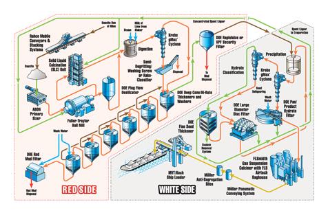 4AluminaRefinery19Feb08.jpg