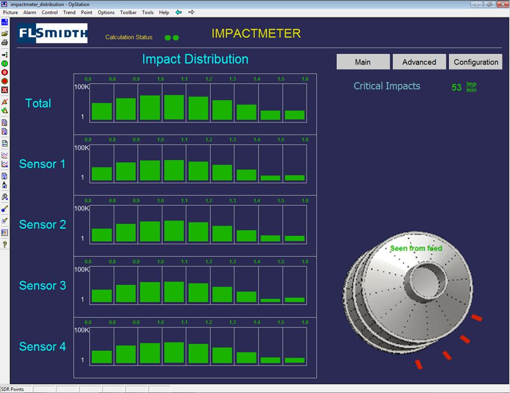 Impactmeter Distribution Impacts screen