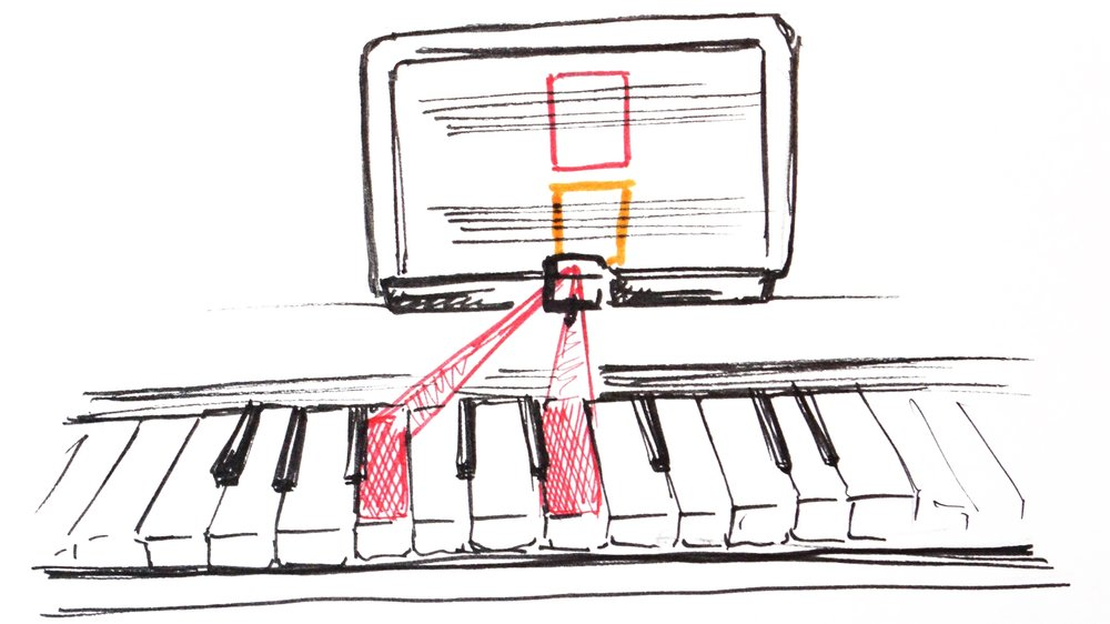 Using projection mapping to display color on a piano keyboard and corresponding colors on digital sheet music, keyHue will guide a student to play the correct keys for the right duration.