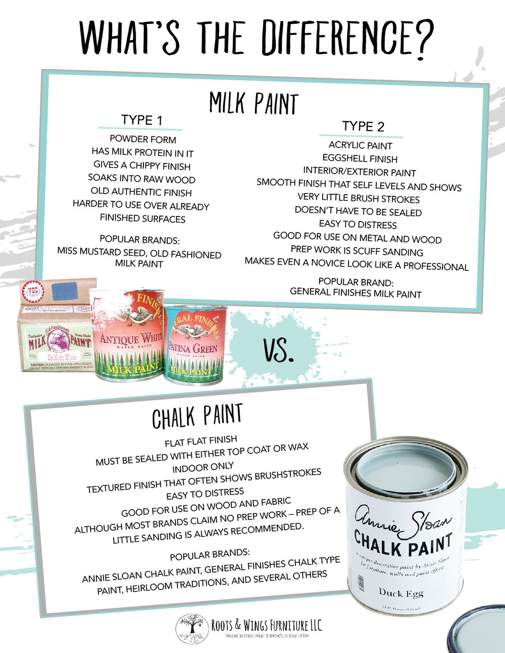 Milk Paint v. Chalk Paint - Grab your downloadable copy here.