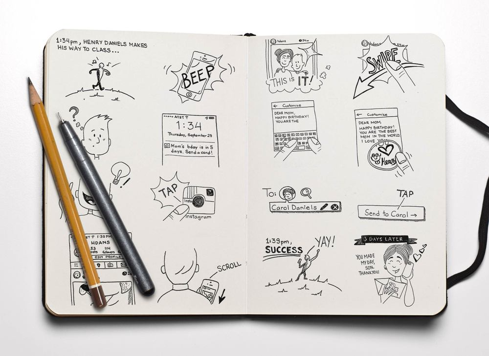 A story map helps project the intention behind a project, and allows the team and stakeholders a glimpse into the bigger picture. They're also ridiculously fun to draw!