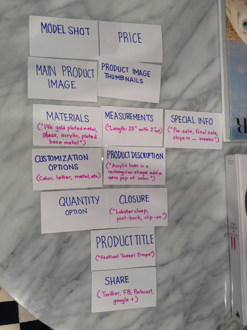 A card sorting exercise helped us prioritize information on a product display screen.