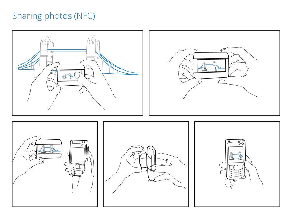 using-a-camera2.jpg