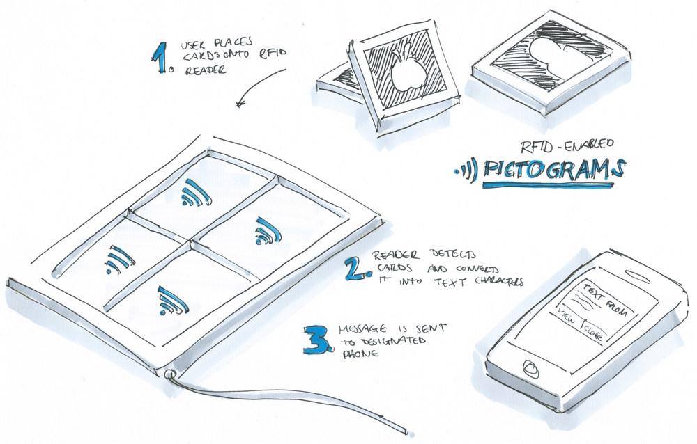 PCP Sketches 5.jpeg