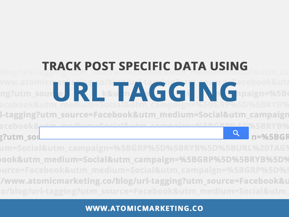 Track post specific data using URL tagging blog banner image