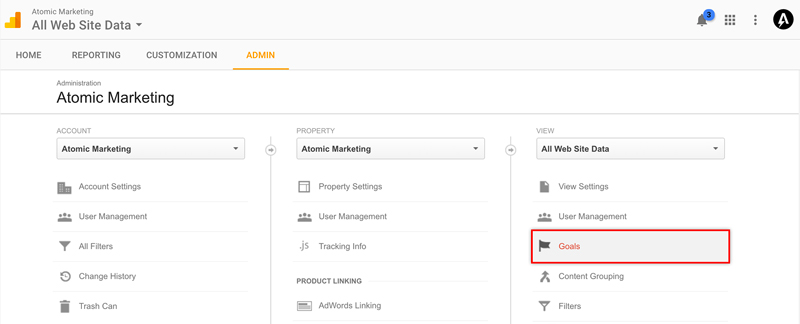 Google Analytics screenshot of the admin screen