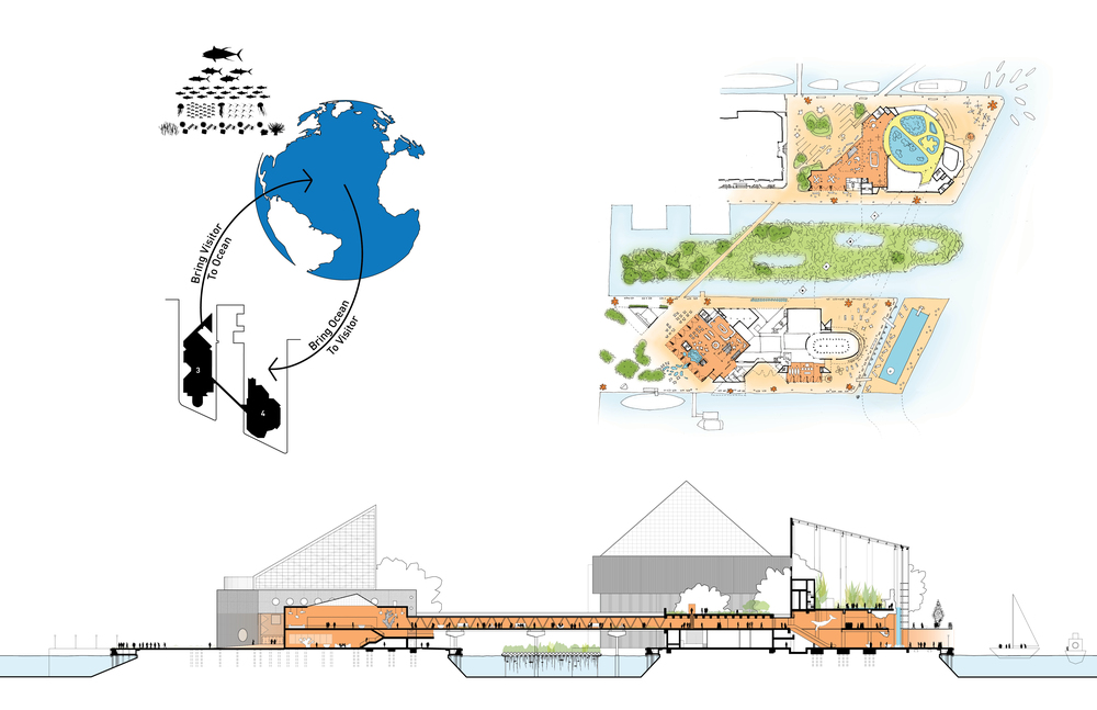 NATIONAL AQUARIUM BLUEPRINT