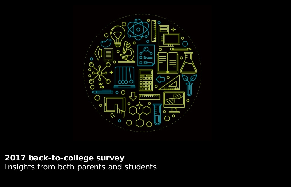 An Article on  https://www2.deloitte.com  talks about the following:  Savvy college students find ways to stretch back-to-college expenses  Most college students (76 percent) consider themselves to be budget conscious going into back-to-college shopping season. Here are some of their intended back-to-college behaviors:  · Eighty-one percent plan to buy from retailers who offer free shipping  · Seventy-six percent plan to buy more used textbooks  · Sixty-six percent plan to rent more textbooks  · Eighty-two percent plan to earmark budget for socializing with friends, and more than 50 percent for cultural and sporting events  We know that freshman spend the most because they are buying everything brand new for the first time. As such, they have the most overall average spend compared to other years at $1,452. But this year could be a winner for retail, as 53 percent of freshman expect to spend more this year compared to last year's freshman class.  What are they buying? While the percentage of spend per category remains flat across different college years, freshman students are likely to spend a greater portion of their budget on computers and hardware (24 percent). Graduate students are likely to allocate a greater portion of their budget on clothing and accessories (18 percent).  https://www2.deloitte.com/us/en/pages/consumer-business/articles/back-to-college-survey.html