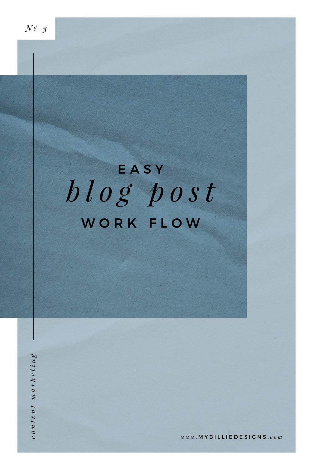 blog post workflow before and after hitting publish