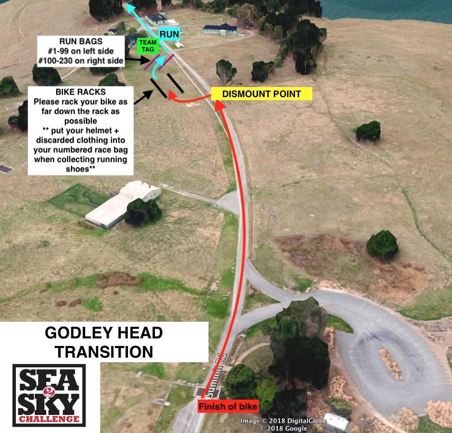 godley transition.jpg