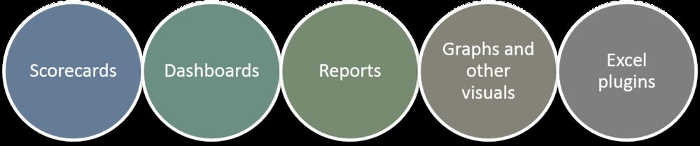 HCAT inputs