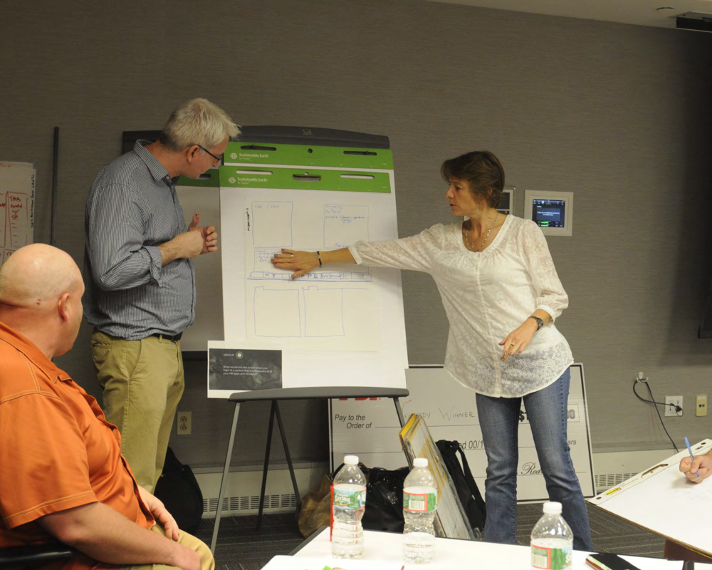 we held several off site group sessions allowing users to design their perfect system