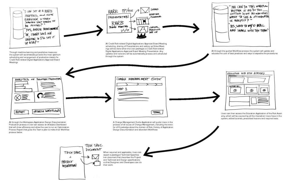 Thibodeau_CaseStudies3_Page_17.jpg
