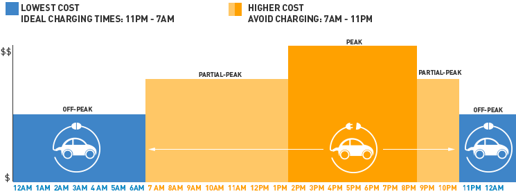 pge eV rates.png