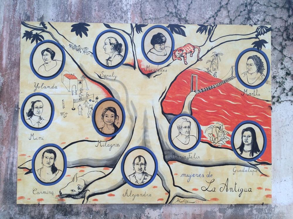 KATJA VON HELLDORF. Las mujeres de La Antigua. Noviembre 2014