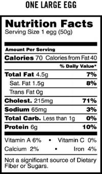 Egg Nutrition Information