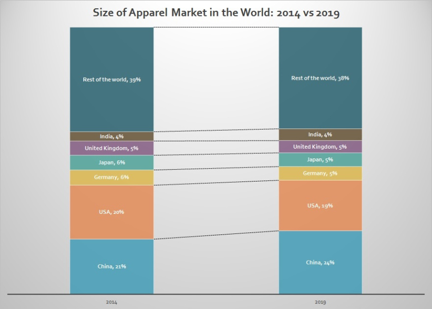 size-of-apparel-market.jpg