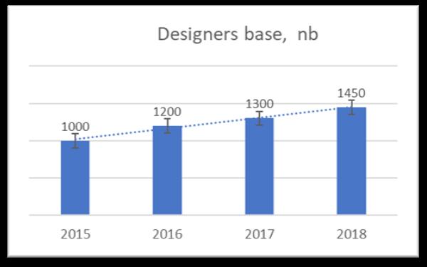 designers base.png