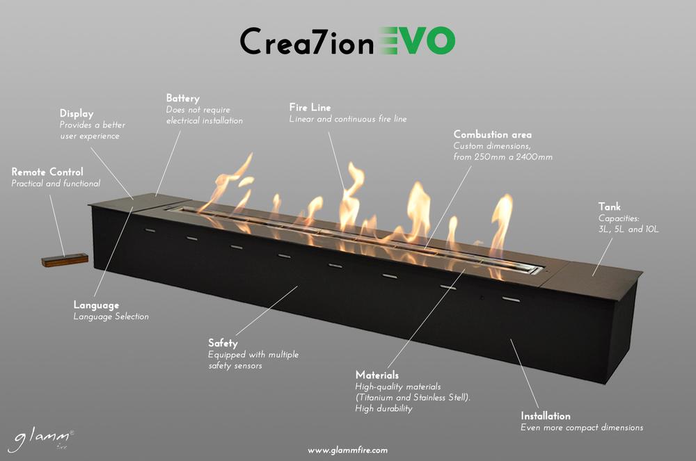 Glammfire Crea7io Evo