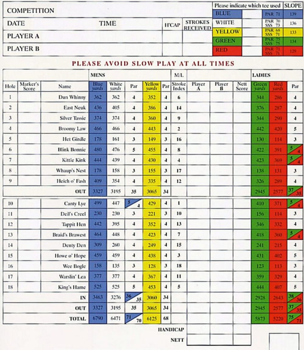 Gleneagles kings scorecard