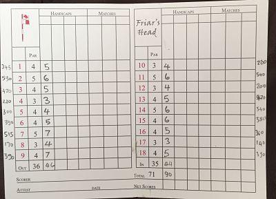 Friar's Head Scorecard