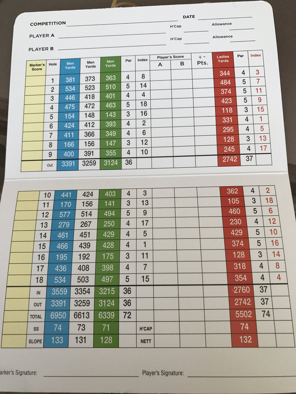 Lahinch Golf Club scorecard