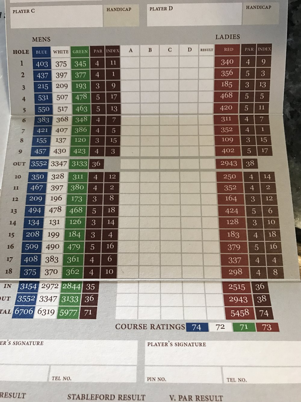 Scorecard for Ballybunion