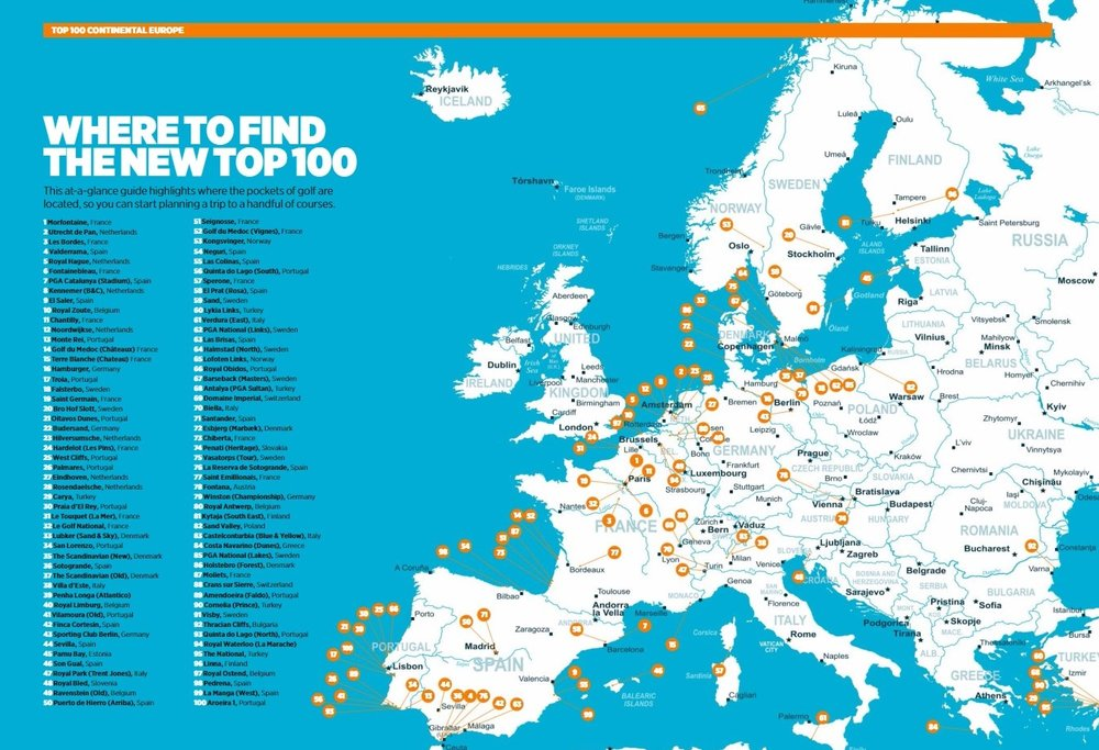 The Golf World Top 100 Courses in Continental Europe