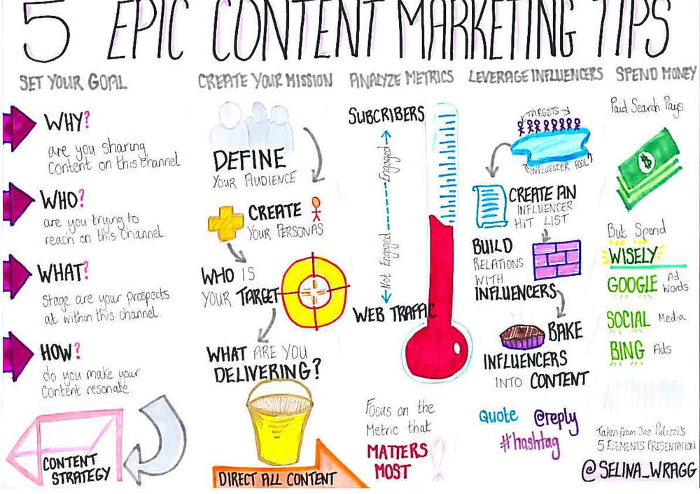 5 Epic Content Marketing Tips