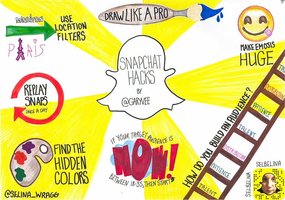 Snapchat Hacks by @GaryVee