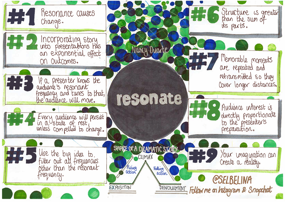 Resonate, how to present visual stories that transform audiences - sketchnote