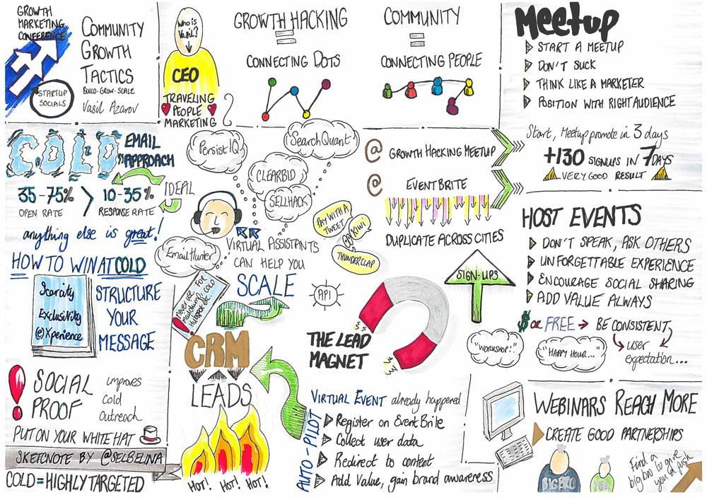 Community Growth Tactics, a talk by Vasil Azarov - Sketchnote
