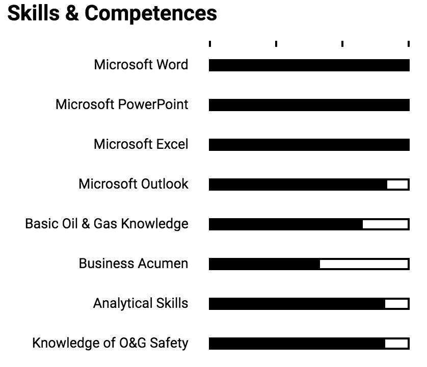skillsandcomp