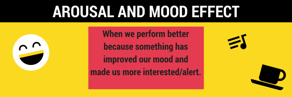 arousal and mood effect