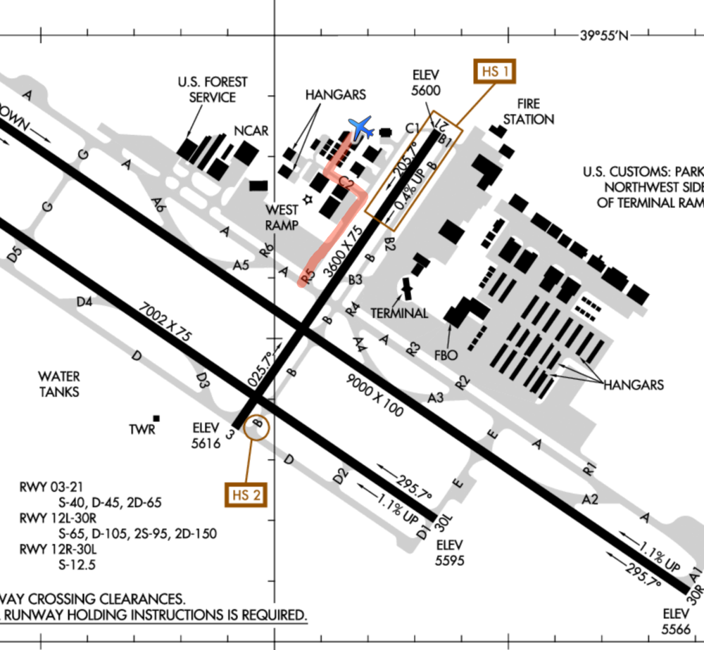 - When taxing to our hanger: The controllers refer to this area as the